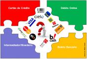 #04 – MEIOS DE PAGAMENTO: UM E-COMMERCE PREVENIDO VALE POR DOIS