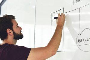 Plano de negócios para ecommerce: o jeito mais fácil de fazer o seu